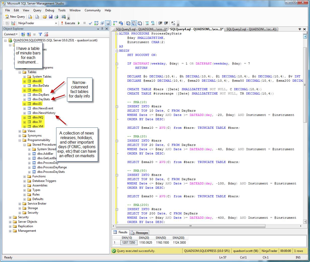 Market analysis with SQL - futures io