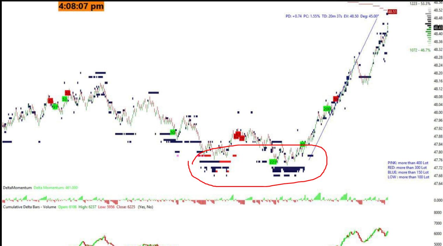 Bookmap xRay - Platforms and Indicators | futures io social day trading