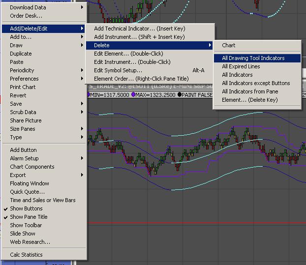Investor/RT trendline drawing problem - Investor/RT