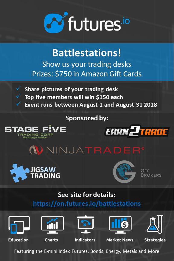 Battlestations: Show us your trading desks! - Traders Hideout